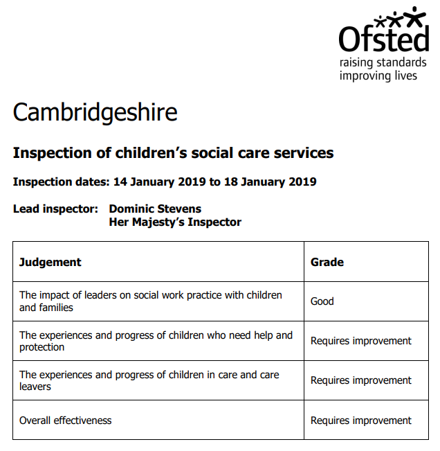 CCC OfStEd